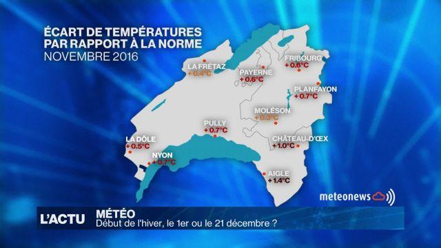 Comment comprendre la météo changeante de novembre ?