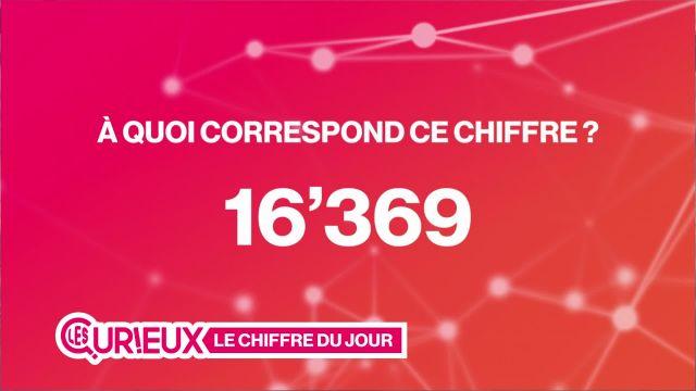 16'369 appels par année au siège de l'UEFA