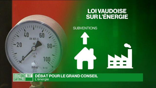 Débat pour le Grand Conseil vaudois: l'énergie