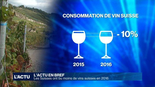 Les Suisses ont bu moins de vins suisses en 2016