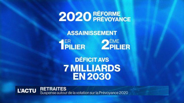 Suspense autour de la votation sur la Prévoyance 2020