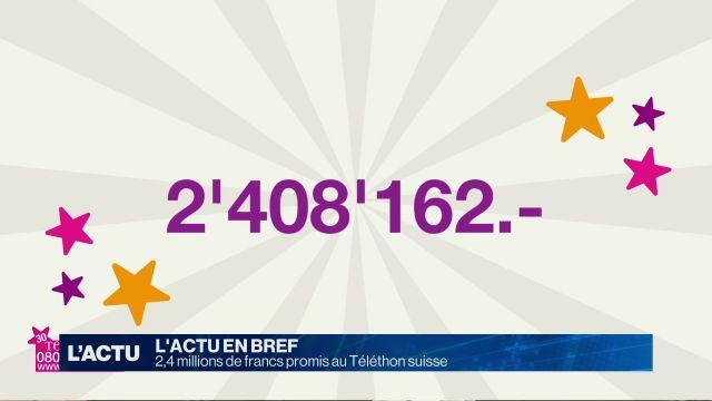 2,4 millions de francs pour le Téléthon