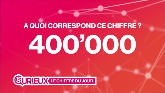 400'000 francs pour la rénovation du funiculaire de Fribourg