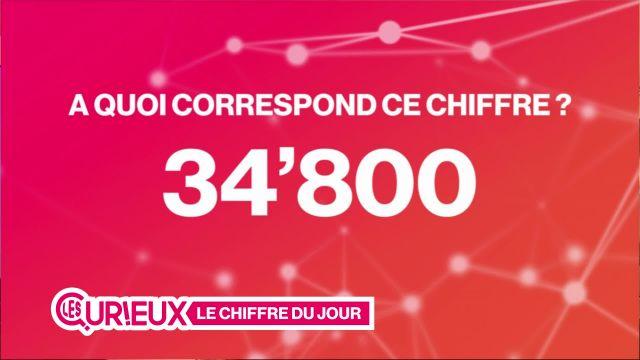 34'800 voitures chaque jour au coeur de Lausanne