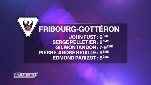 Fribourg-Gottéron vise un retour en playoff