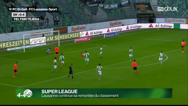 Lausanne continue sa folle remontée