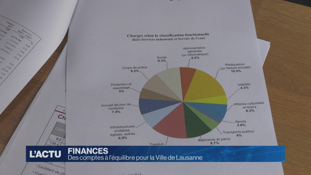 Des comptes à l'équilibre pour la Ville de Lausanne