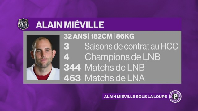Alain Miéville sous la loupe