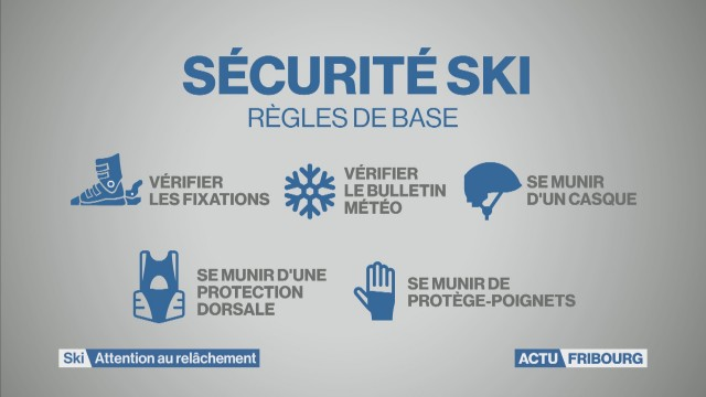 Ski : attention au relâchement