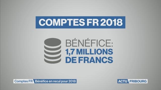Compte FR: léger recul du bénéfice en 2018