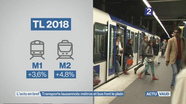 Métros et bus font le plein à Lausanne