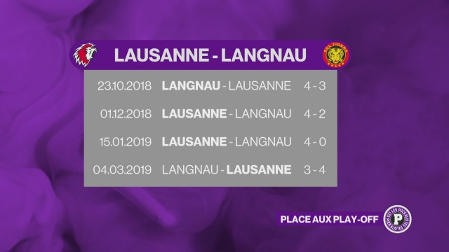 Place aux Play-off