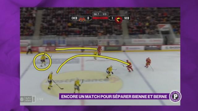 Il faudra un septième match entre Berne et Bienne