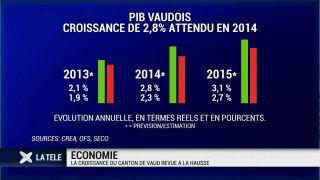 Les prévisions de croissance du canton de Vaud en hausse