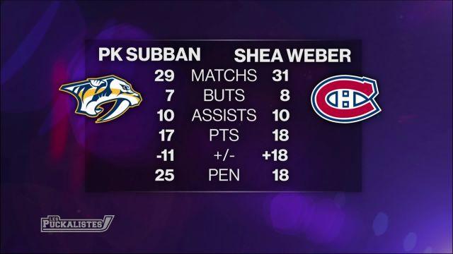 La NHL bat son plein. On fait le point