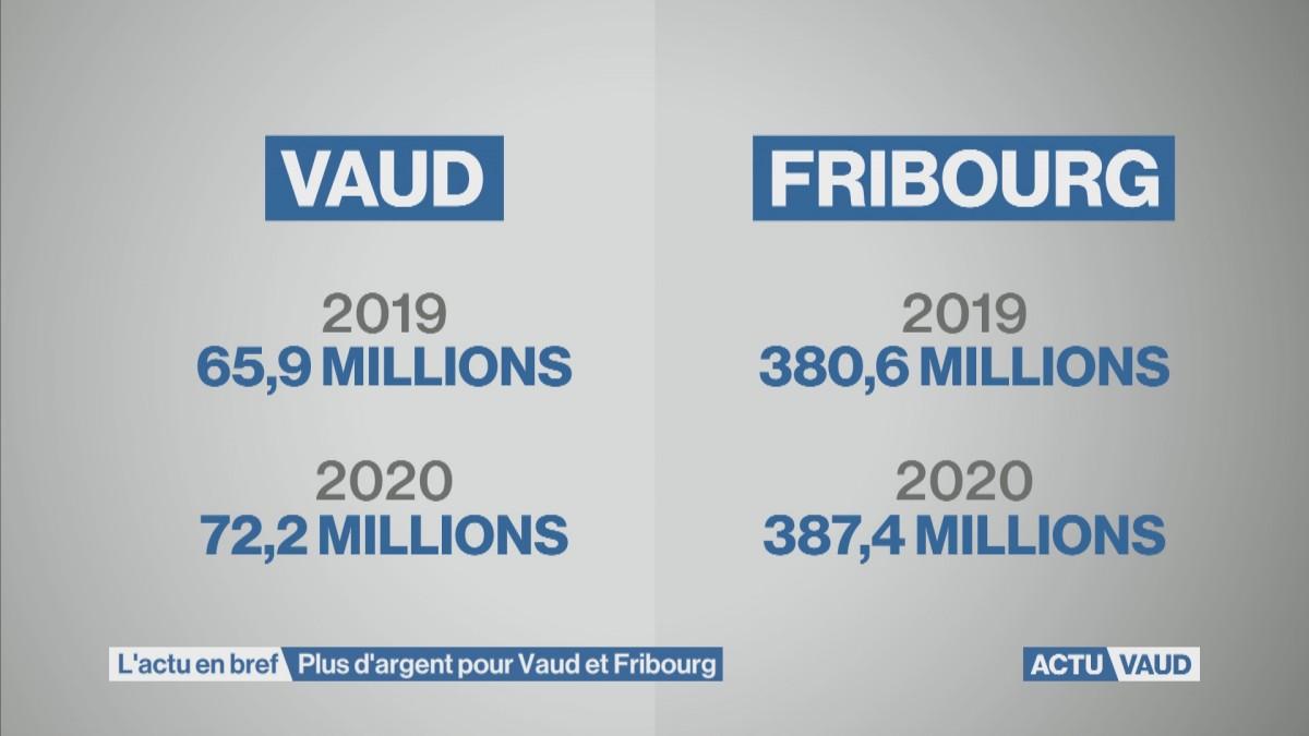 Plus d'argent pour Vaud et Fribourg