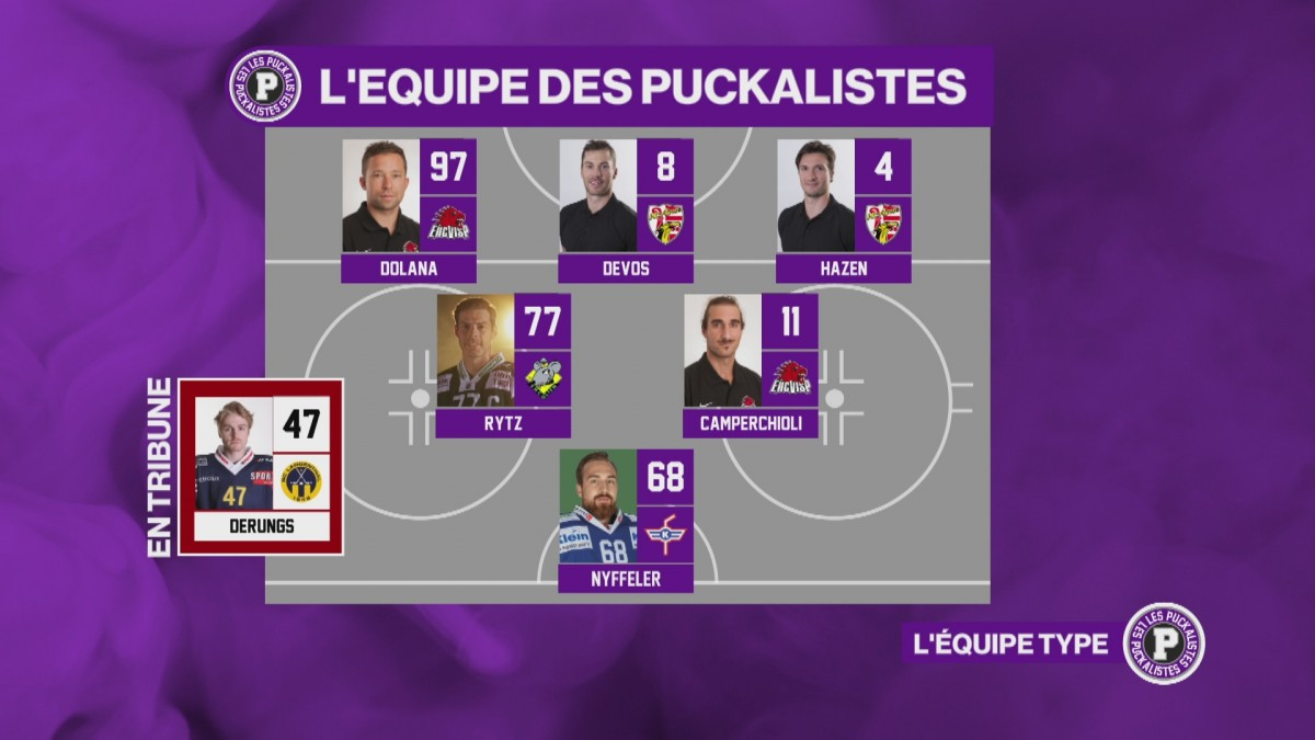 L'équipe type de Swiss League