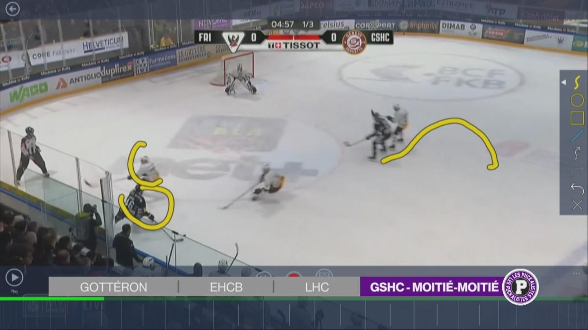 Genève-Servette se la joue moitié-moitié